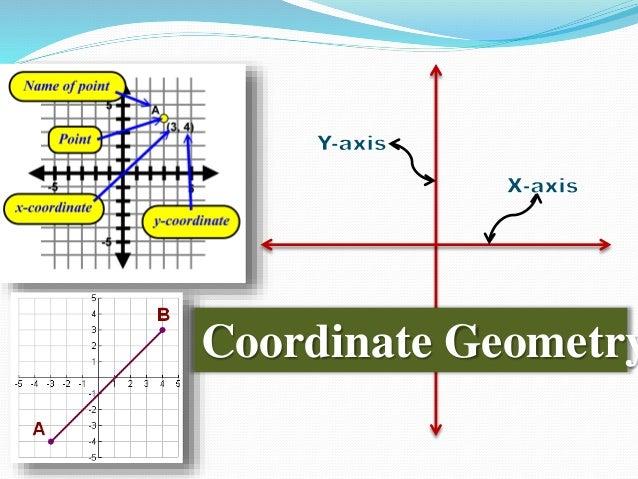 Coordinate geometry ccuart Gallery
