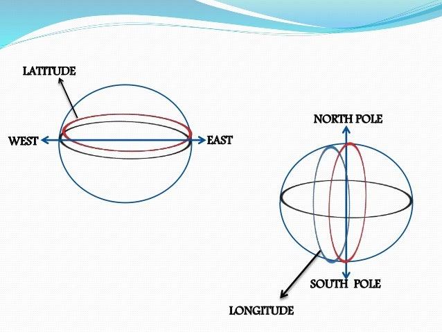 Coordinate geometry latitude longitude eastwest south pole north pole ccuart Gallery