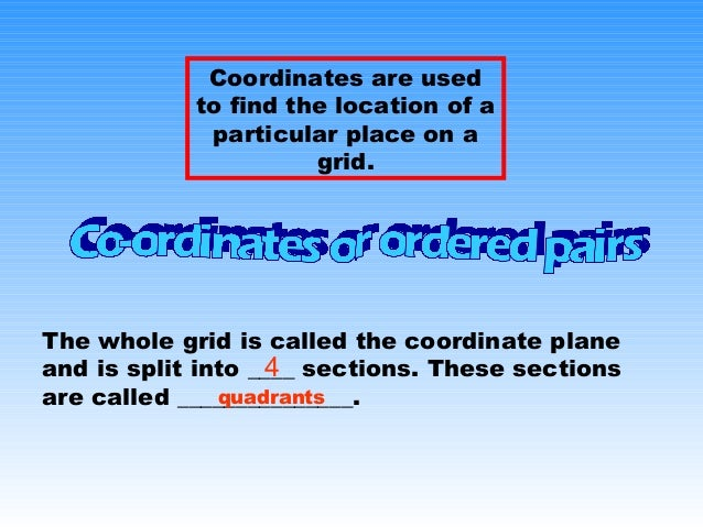 Coordinates are usedto find the location of aparticular place on agrid.The whole grid is called the coordinate planeand is...