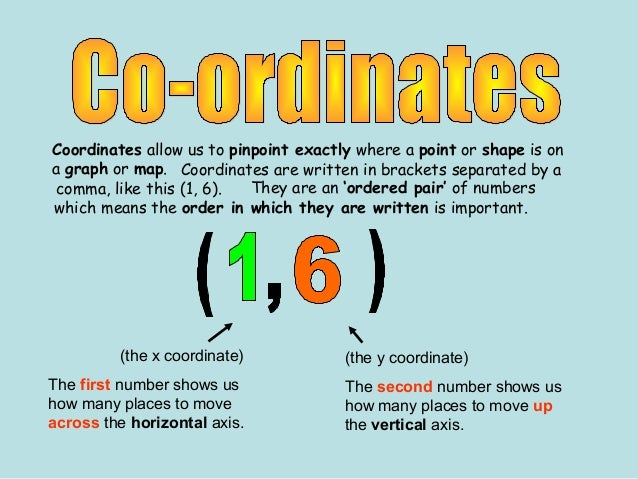 Coordinates allow us to pinpoint exactly where a point or shape is ona graph or map.(the x coordinate)The first number sho...