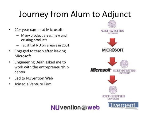 Coordinating an industry advisory board for an entrepreneurship course Slide 3