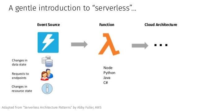 No More, No Less: A Formal Model for Serverless Computing Slide 2
