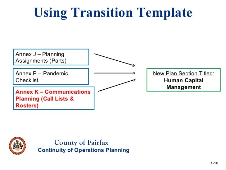 Revised agency coop template targeted technical assistance for Pandemic preparedness plan template