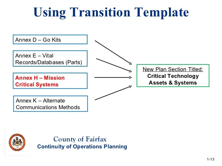 revised agency coop template targeted technical assistance. Black Bedroom Furniture Sets. Home Design Ideas