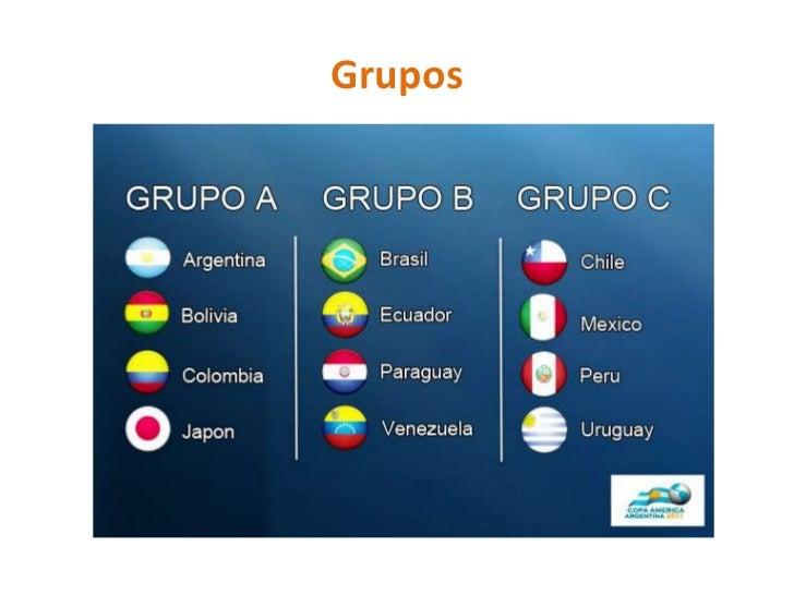 Grupos<br />