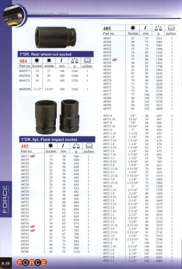 Multiple Manufactures KI2893101C Standard Fog Light Assembly No variation