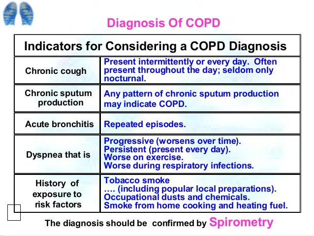 facts about progressive bronchitis Because copd is usually a progressive disease chronic bronchitis can be a part of copd chronic bronchitis is long-term inflammation of the lungs.