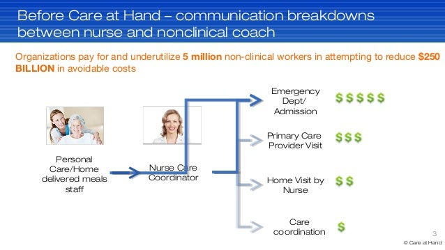 Using non-clinical workers to prevent hospital (re)admissions