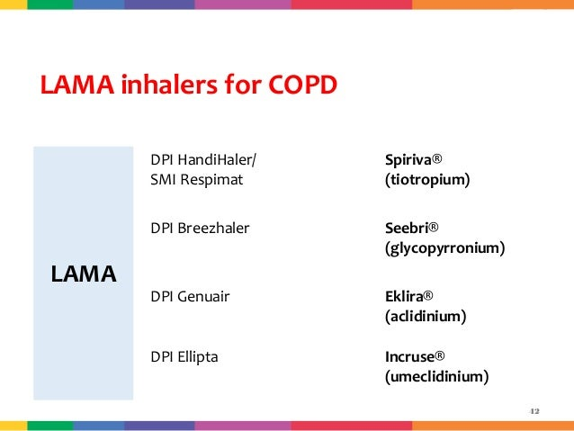 COPD new drugs new devices