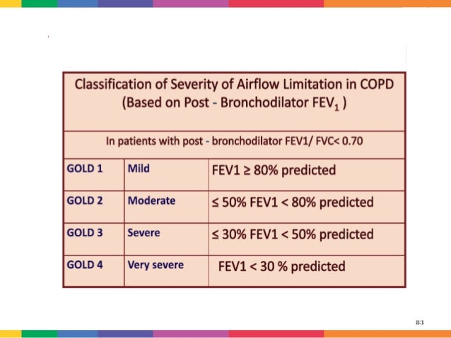 gold guidelines copd 2017 pdf