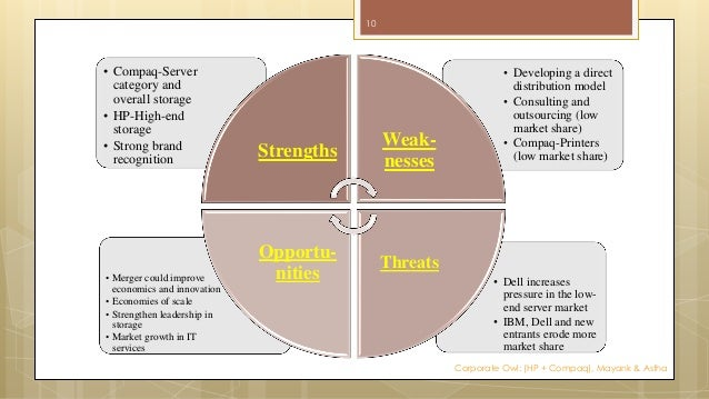 hp and compaq stakeholder analysis Leadership and change management in the merger of hewlett-packard print  company as well as stakeholder value11 as john kotter and  compaq and hp combined the.