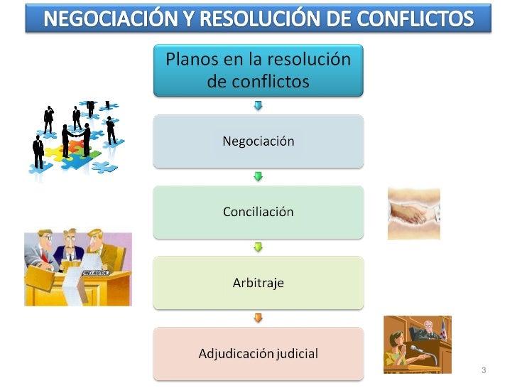Copia conflictos y resolucion Slide 3