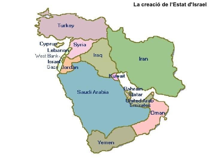 La creació de l'Estat d'Israel