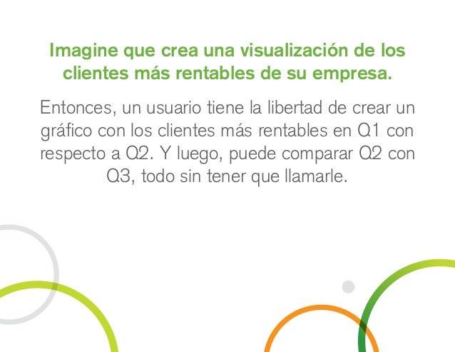 Imagine que crea una visualización de los clientes más rentables de su empresa. Entonces, un usuario tiene la libertad de ...