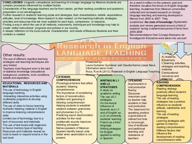 Copia de english language in the 20th century collaborative diagram other results the use of different cognitive learning strategies and teaching techniques are very limited ccuart Choice Image