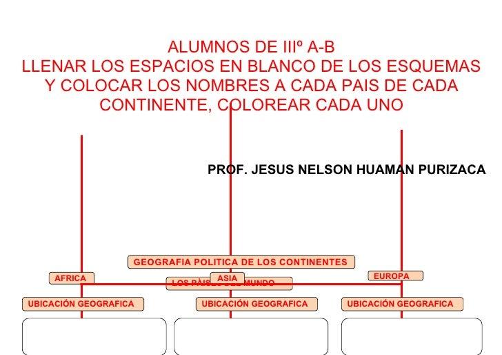 ALUMNOS DE IIIº A-B LLENAR LOS ESPACIOS EN BLANCO DE LOS ESQUEMAS   Y COLOCAR LOS NOMBRES A CADA PAIS DE CADA         CONT...