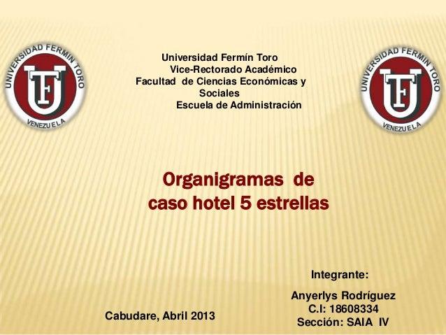 Universidad Fermín ToroVice-Rectorado AcadémicoFacultad de Ciencias Económicas ySocialesEscuela de AdministraciónOrganigra...