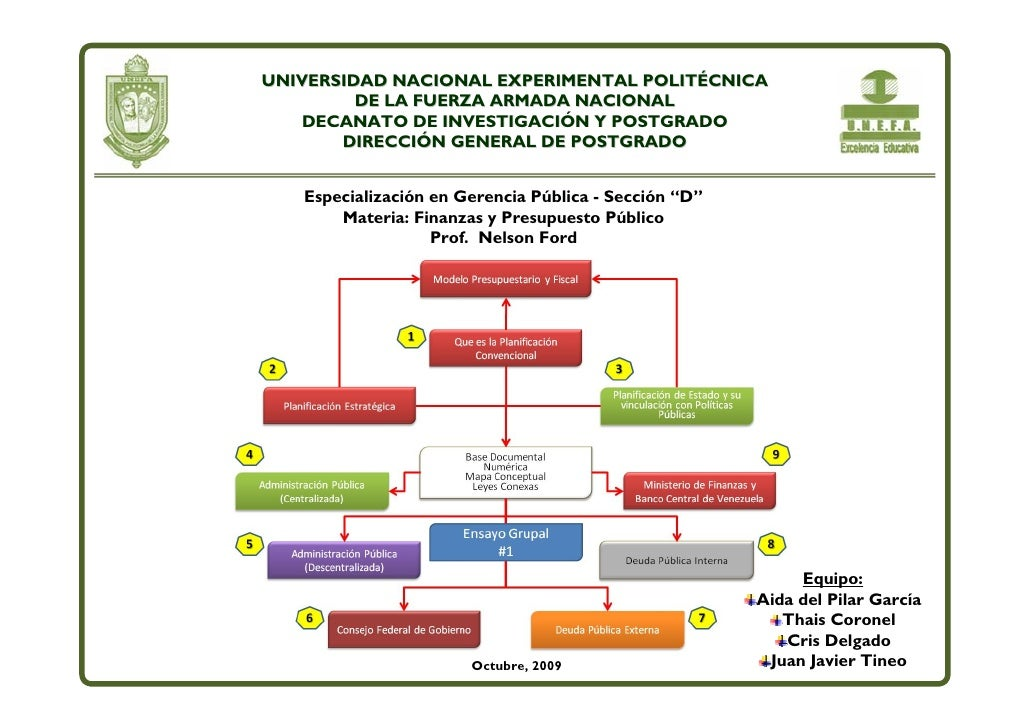 UNIVERSIDAD NACIONAL EXPERIMENTAL POLITÉCNICA          DE LA FUERZA ARMADA NACIONAL    DECANATO DE INVESTIGACIÓN Y POSTGRA...