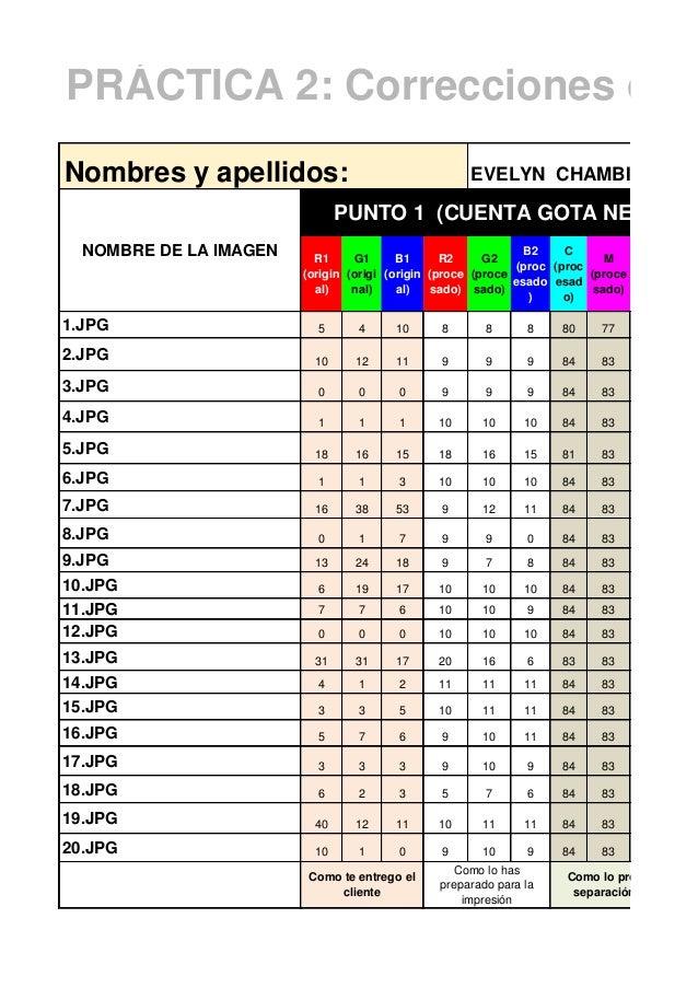 R1 (origin al) G1 (origi nal) B1 (origin al) R2 (proce sado) G2 (proce sado) B2 (proc esado ) C (proc esad o) M (proce sad...