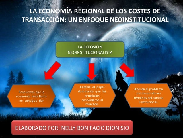 LA ECONOMÍA REGIONAL DE LOS COSTES DE TRANSACCIÓN: UN ENFOQUE NEOINSTITUCIONAL LA ECLOSIÓN NEOINSTITUCIONALISTA Respuestas...