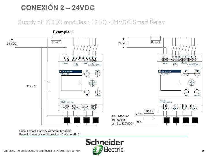 copia de presentacion zelio rh es slideshare net Zelio Software Zelio Smart Relay