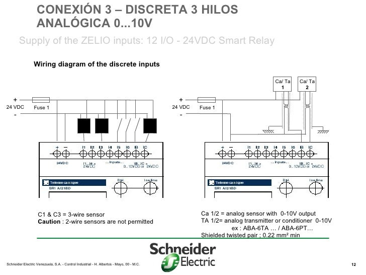 copia de presentacion zelio rh es slideshare net plc Control Panel Wiring Diagram plc Input Card Wiring-Diagram
