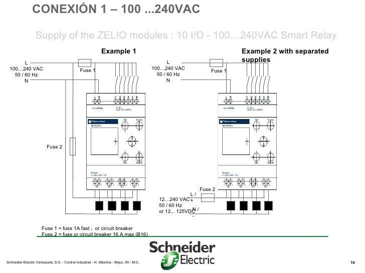 wiring diagram zelio car wiring diagrams explained