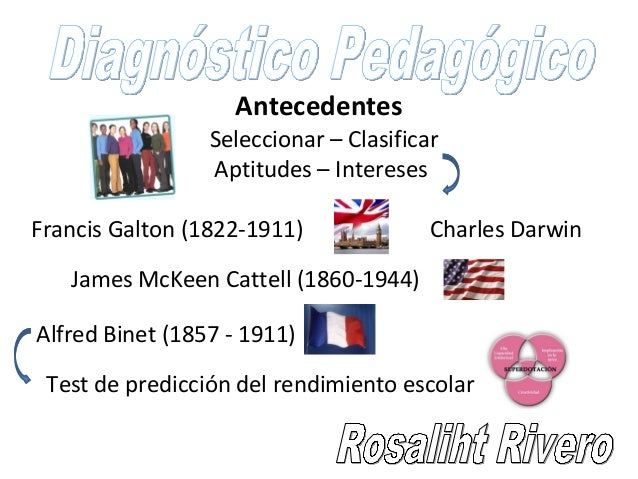 Antecedentes                 Seleccionar – Clasificar                 Aptitudes – InteresesFrancis Galton (1822-1911)     ...