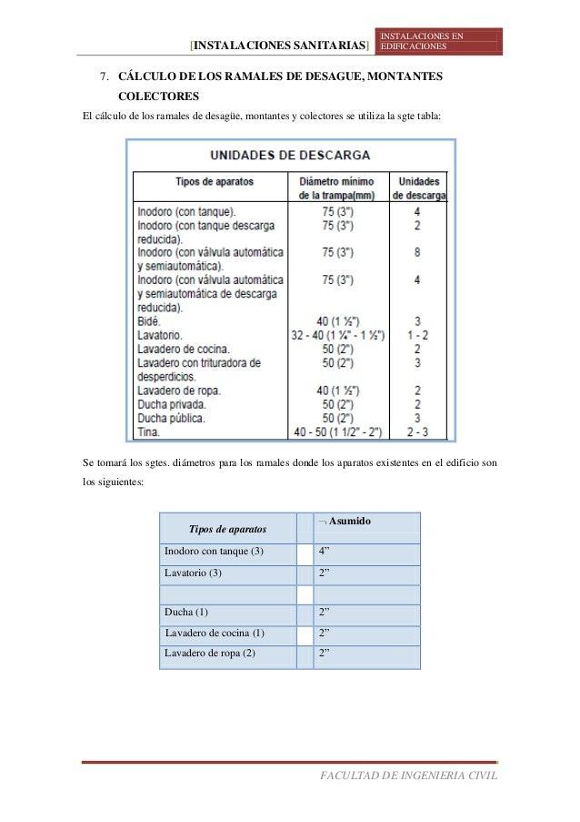 Plano de saneamiento vivienda unifamiliar simple detalle de planos de vivienda unifamiliar with - Presupuesto vivienda unifamiliar ...
