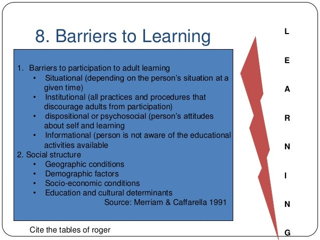 Barriers to information literacy adult learners