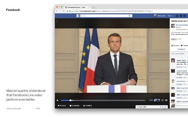 Gummy Industries Page2018 Facebook 16 Macron quickly understood that Facebook Live video perform even better.