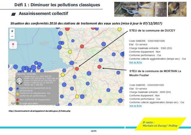 18/94 Défi 1 : Diminuer les pollutions classiques Assainissement collectif http://assainissement.developpement-durable.gou...