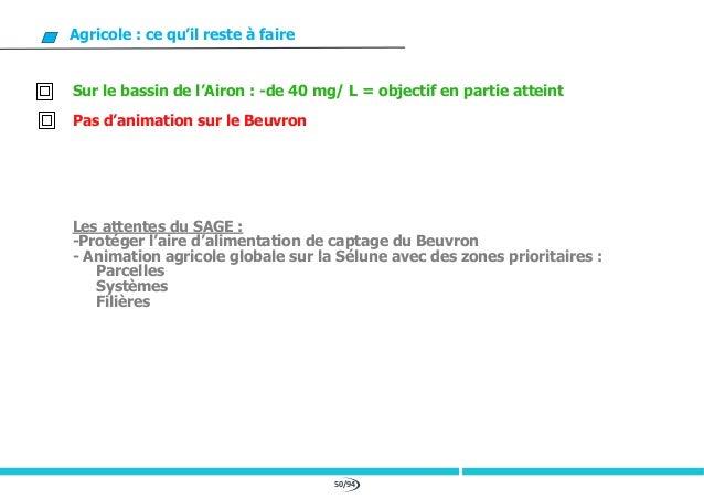 50/94 Agricole : ce qu'il reste à faire Sur le bassin de l'Airon : -de 40 mg/ L = objectif en partie atteint Pas d'animati...
