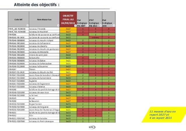 6/94 Atteinte des objectifs : 11 masses d'eau en report 2027 et 4 en report 2021
