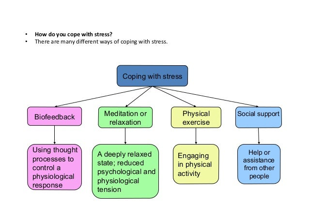 Coping with stress.ppt