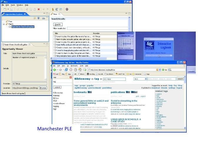 PLEX Interactive Logbook.  Manchester PLE