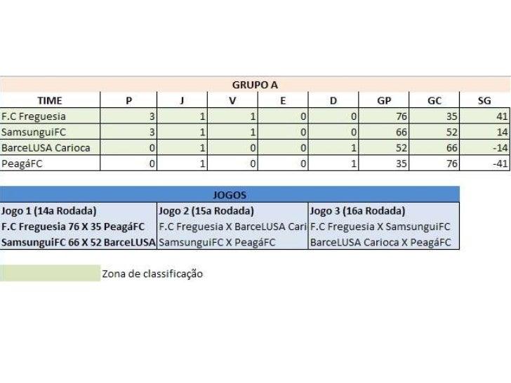 1ª Rodada Copinha Fitness Club - Cartola