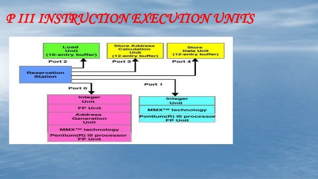 x86 instruction set opcodes