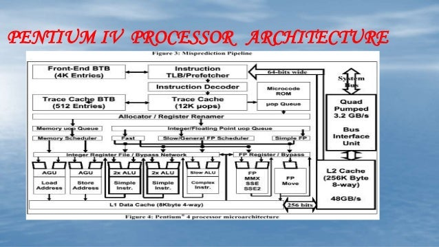 central processing unit history essay example Artificial intelligence: artificial intelligence, the ability of a computer or computer-controlled robot to perform tasks commonly associated with intelligent beings.