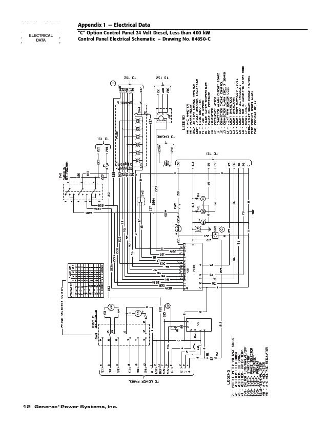 c option control panel operator s manual generac rh slideshare net Generac Standby Generator Wiring Diagram Generac 20Kw Wiring-Diagram