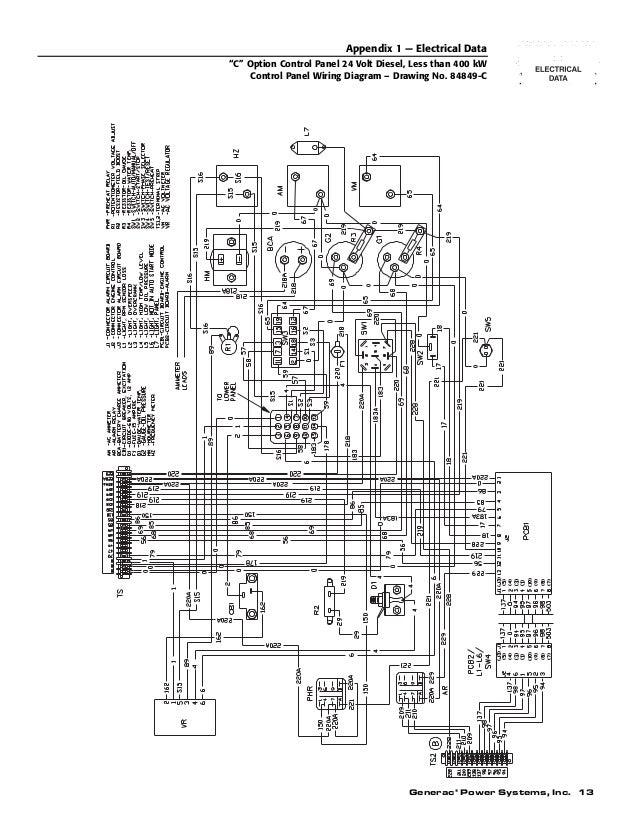 c option control panel operator s manual generac rh slideshare net 14Kw Generac Generator Wiring Diagram Generac Wiring Manuals