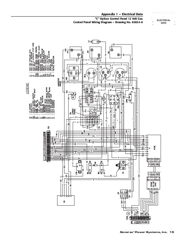 c option control panel operator s manual generac rh slideshare net Generac Standby Generator Wiring Diagram Generac Transfer Switch Installation