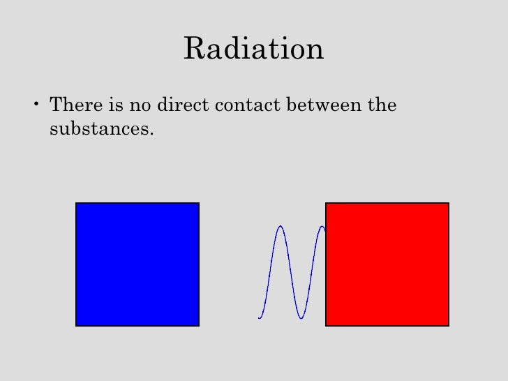 How does heat transfer by radiation work