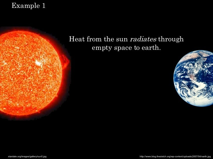 http://www.blog.thesietch.org/wp-content/uploads/2007/04/earth.jpg http:// stardate.org/images/gallery/sun5.jpg Heat from ...