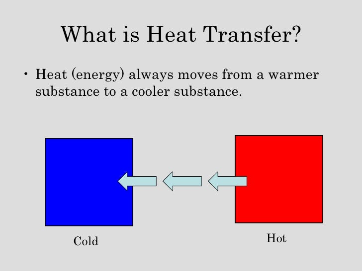 <ul><li>Heat (energy) always moves from a warmer substance to a cooler substance. </li></ul>What is Heat Transfer? Hot Cold