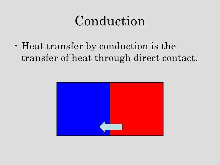 Conduction <ul><li>Heat transfer by conduction is the transfer of heat through direct contact. </li></ul>