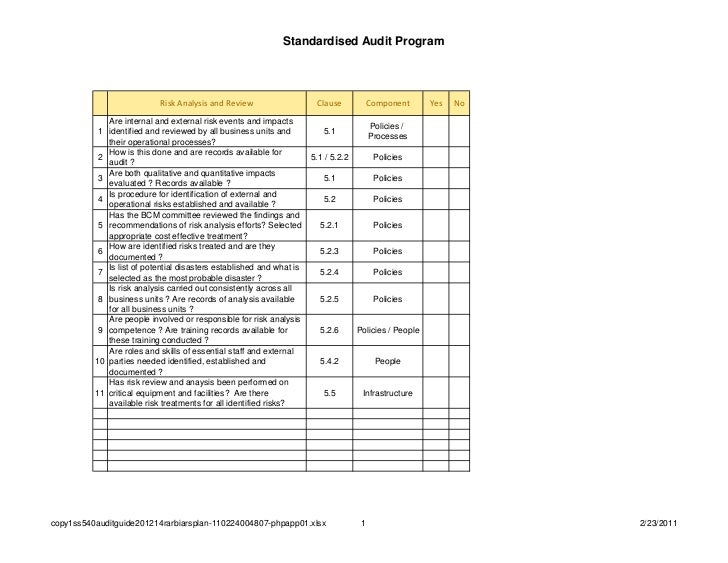 Standardised Audit Program                           Risk Analysis and Review                    Clause         Component ...