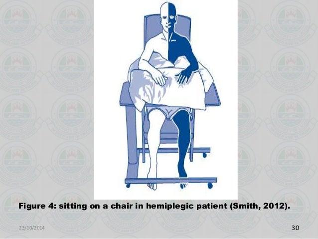 Best Bed For Back Pain : hemiplegic shoulder pain 30 638 from wilesmedia.com size 638 x 479 jpeg 71kB