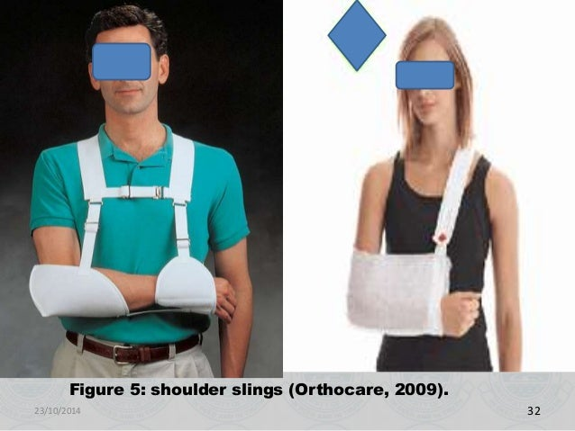 Hemiplegic Shoulder Pain