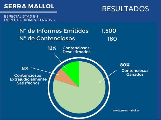 SERRA MALLOL ESPECIALISTAS EN DERECHO ADMINISTRATIVO RESULTADOS www.serramallol.es